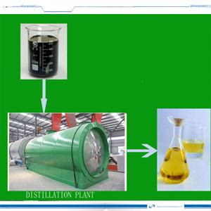 Óleo da fornalha para a fábrica de destilação de óleo de Base