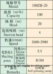100zb Pomp van het Water van Vier Duim van de Capaciteit van de reeks Grote Landbouw 100zb-20