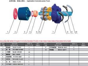 Rexroth A11vo série A11vo95 A11VO130 Pièces de la pompe de rechange