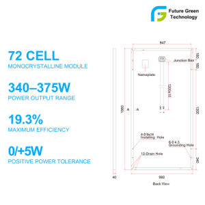 De hoge Fabrikant van het Zonnepaneel van de Efficiency 330W Mono in China