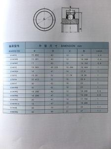 Roulements de la machine agricole de l'alésage rondes (204krr14 207krr 208krr2)