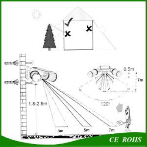 私道のための調節可能な太陽LEDの点ライト動きセンサーのTriggedの壁の機密保護ライト