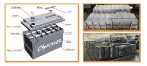 Китай свинцово-кислотного аккумулятора 12V10Ah для ИБП/Alarm/освещение