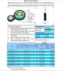 Cabo de fibra óptica de alta qualidade Gyftc8Y