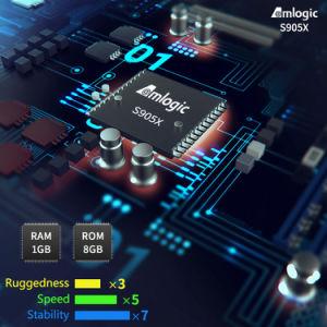 Heißer Verkaufs-MX Mini-Fernsehapparat-KastenAndroid 7.1 Amlogic S905W Vierradantriebwagen-Kern 64bit 1GB Support 4K HD DES RAM-8GB ROM-2.4GHz WiFi