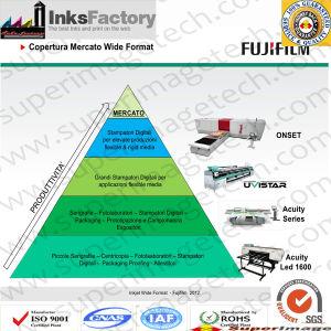 Fujifilm Uvistar UV 치료할 수 있는 잉크