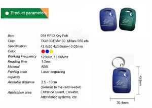 125kHz/13.56MHz Em4100/Tk4100 MIFARE S50プラスチックRFIDの札RFID Keyfob (札01)