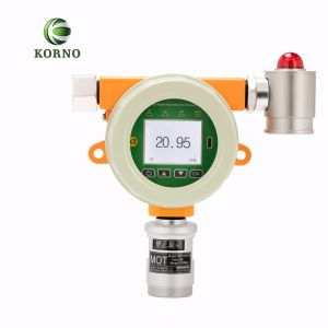 研修会の消毒(O3)のための4-20mA出力オゾンガス警報