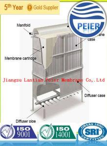 Tipos de fibra hueca química Moudle membrana