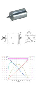 Venta de fábrica micro motor DC, 3- 6V para el equipo de seguridad