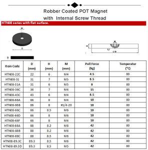 Magnete del POT del neodimio con la vite per la base della holding