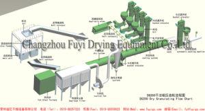 de korrelmachine van het ammoniumchloride