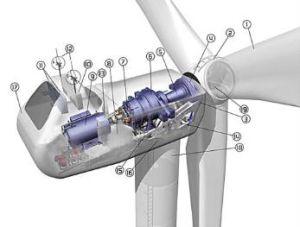 Ветер генератор (800 КВТ)