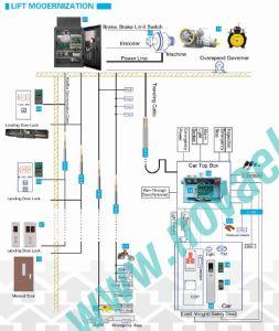 Для модернизации старых Schindler элеватора, Kone, FUJI подъемника