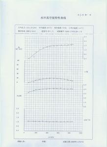 4 квт жидкость/воды кольцо вакуумного насоса для медицинской и фармацевтической промышленности