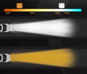 De in het groot Beste 15 Lichte Staaf van Duim Drie Gele en Witte Offroad Minileiden 12-24volt van de Rij