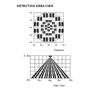Alta Qualidade 12V 360 graus do sensor de movimentos PIR para o sistema de alarme