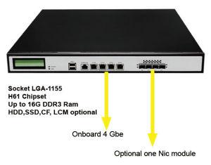 H61 семейство наборов микросхем Intel I3, I5, I7 в корпусе LGA1155 Network Appliance