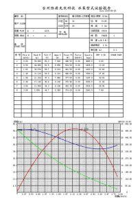3 인치 펌프 바디 최대 헤드 60meter 의 최대 교류 3.5cbm 3pss3.5/60-60-450