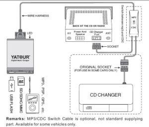 Estéreo para coche USB SD Aux emulador para Toyota 6+6pin Radios