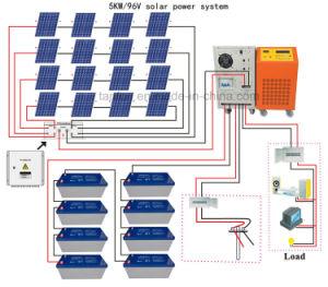 De zonne Apparatuur van de Besparing van de Stroom 5kw 10kw voor Huis
