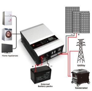 Inversor de energia solar de baixa frequência, inversor de híbridos