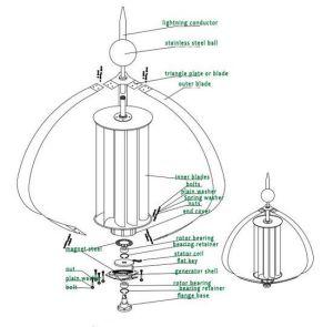 Preço vertical silencioso da turbina do gerador de vento da linha central 200W
