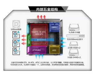 Banheira de vender jogos ATX gabinete do computador