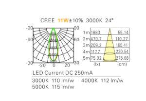 11W FOCO LED Empotrables de mazorca con Ce RoHS