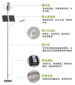 Q4 300W de puissance d'énergie renouvelable de la Chine fabrique de l'éolienne