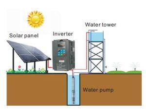 Бассейн с солнечной энергии на водяной насос, ирригационных систем и солнечной энергии производителем инвертора водяного насоса