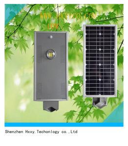 Светодиодный индикатор на солнечной энергии газа фонари