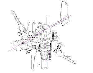 Gerador de vento para plano de solução de Grade