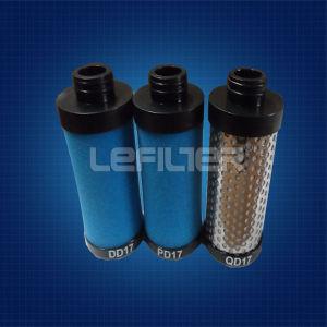 De Filter van de Lucht van Domnick voor Pneumatech Filter K220ao, K220AA, K220AAR,