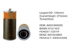 ベンツ0031843301の元の品質の石油フィルター