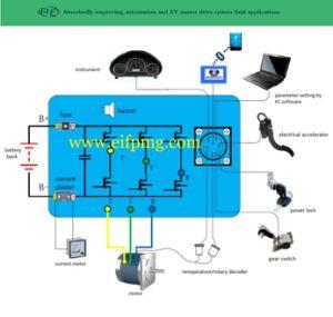 72V300AのブラシレスDCモーターコントローラ4kw72V