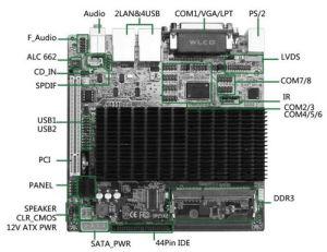 I9 Motherboard van Itx van de Kern van het Atoom van Intel Lvds van het Atoom D525 8COM 2giga12V gelijkstroom 18bit van Intel van itx-M52X82B D525 Dubbele