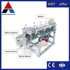 L'écran de fréquence linéaire à chaud pour l'équipement de minéraux