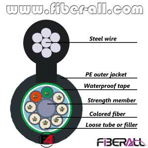 Gytc8y Overhead Figura 8 Fibra de fibra óptica autoportante 48 Fibras