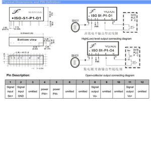 El aislamiento de la señal de pulso del sensor de velocidad ISO Transmisor S3-P2-O1.