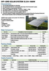 Solar do Sistema de Alimentação fora da rede de soluções de 1000 W