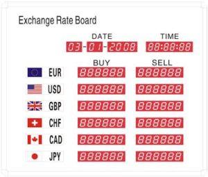 簡単なバージョンの外国為替のレートのボード
