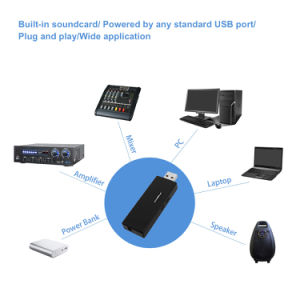 無線デジタルUSBのマイクロフォンシステム
