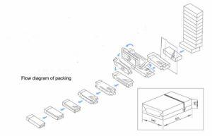 Bt-2000L celofán Overwrapping automático de la película la máquina para la línea de producción