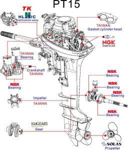 ボートのための船外エンジン中国製
