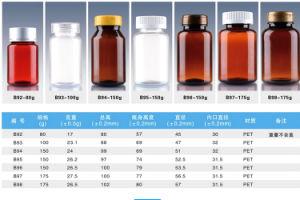 ヘルスケアの薬の包装のための80gペットプラスチックびん