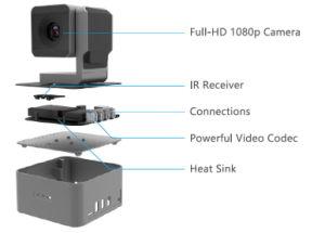 基づいた人間の特徴をもつPTZのカメラのビデオ会議装置(PUS-TE20)