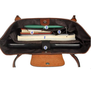 Populärer Entwurfs-Handtaschen-Laptop-Kurier-Beutel-Beutel (FRT3-367)