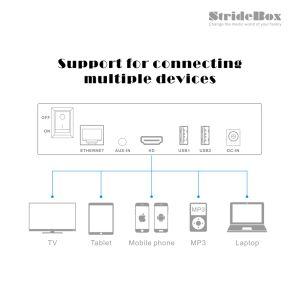 Androider Fernsehapparat-Kasten mit Bluetooth Lautsprecher Sstride Kasten mit Amlogic S905X Pre-Installed Kodi Surpport 17.3 3D, volles 4K, Familien-Theater-gesetzter Spitzenkasten