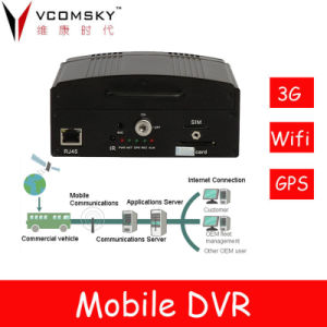 SSD Mobile DVR GPS-3G Car für Remote Access